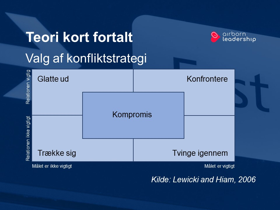 Strategi for konflikthåndtering